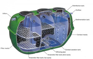anaerobic-aerobic-wastewater-treatment-system1